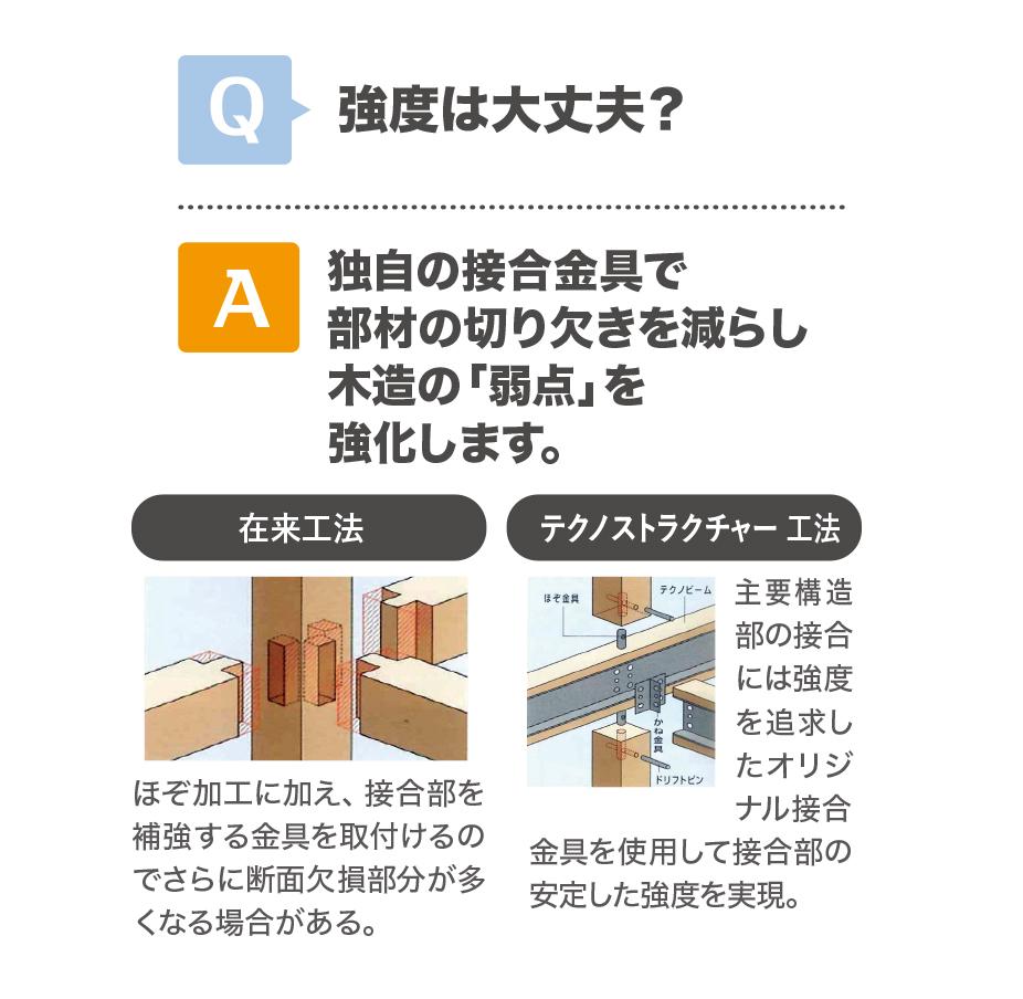 独自の接合金具で木造の「弱点」を強化